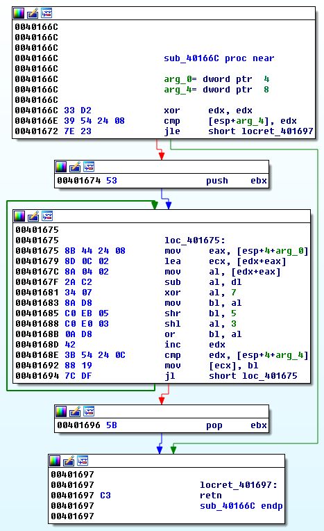 Example disassembly